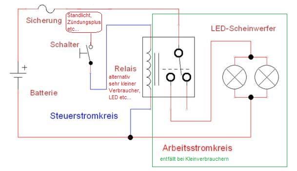 Wunderbar Sicherungsblock Schaltplan Bilder - Elektrische ...
